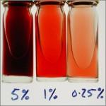 Кръв в урината